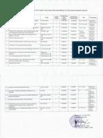 Pengumuman Seleksi Proposal Pmw Tahap II