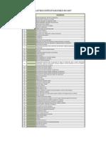 001 Indice Especificaciones y Normas de Ensayo 2007
