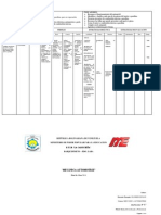 Planificacion Para El Contenido de Motores de Combustion Interna
