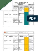 F-07-11 Análisis de seguridad del trabajo  de la PLUMA.xls