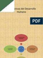 Perspectivas Del Desarrollo Humano