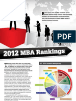 Ceo Magazine MBA Rankings
