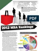 IGF Australian and Global MBA Rankings Dec 2012