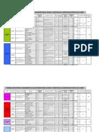 Numero minimo de aparatos sanitarios for Programa arquitectonico biblioteca