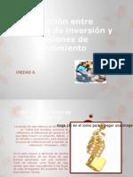 DESTINCION ENTRE DECISIÓN DE INVERSION Y  DECISION DE RENDIMIENTO (1)