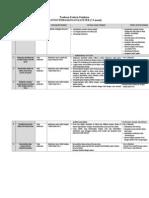 Panduan Kriteria Penilaian Osce 2009 Th 2012