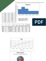 Datos agrupados