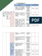 Ejemplo de Plan de Mejoramiento Gestion Academica