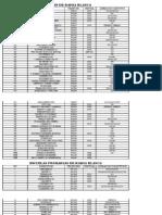 Listado de Escuelas Bahia Blanca