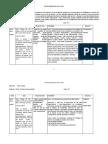 formato planificación Diaria Artes Visuales