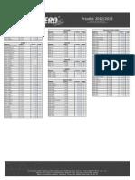 Pricelist 2012 Rrp