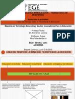 Historia filosófica de la educación
