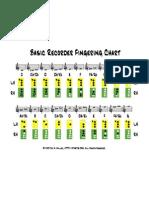 Recorder Chart