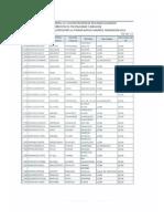 estímulos 30 años docentes.pdf