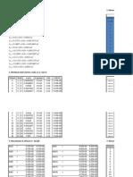 Finite Element Method Task 2