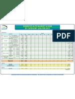 bycat_market_exim_janfeb2013.pdf