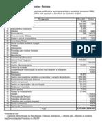Exercício 2 - Demonstrações Financeiras  Revisões