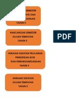 Rancangan Semester