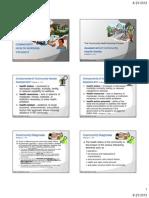 Community Health Nursing Concept II_Handouts