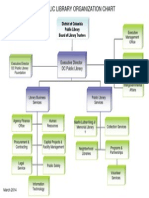 DCPL Org Chart - March 2014