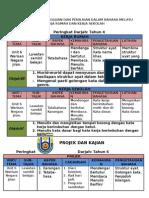 Dk Juliana PL3234 Kerja Rumah dan Kerja Sekolah