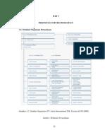 Struktur Organisasi Astra Internasional