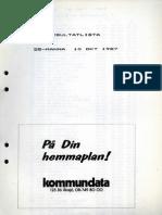 Resultatlista 25-Manna 1987-10-10