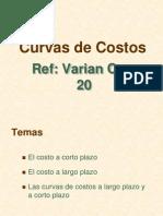 curvas_costos