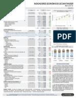 Indicadores Economicos de Santander Abril de 201