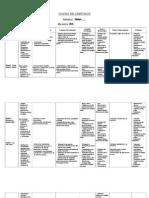 PlanificaciónBiología2-DeAlzaá-2010