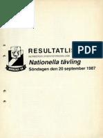 Resultatlista Norbergs OK Nationella tävling 1987-09-20