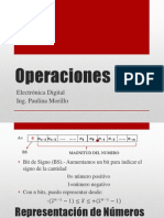 ED Operaciones