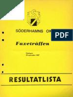 Resultatlista Faxeträffen 1987-09-20