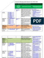 8th grade quarter four planning guide 2012-2013