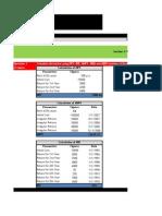 financial service & merger & acqusition