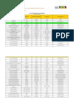 Lista de Medicamentos de Referencia