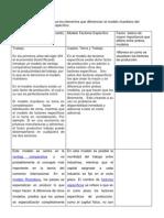 Asignacion 1 - Dr. Ramon Torres