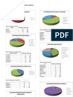 Informe Epidemiol Centro Medico Laboral