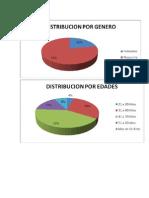 Informe Epidemiol Centro Medico Laboralpar1