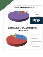 Informe Epidemiol Centro Medico Laboralpar3