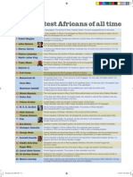 100 Greatest Africans of All Time