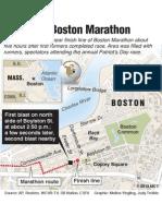 Blasts hit Boston Marathon