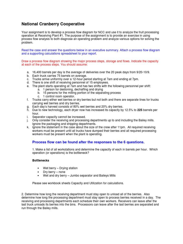 national cranberry cooperative essay
