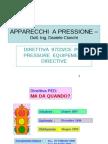 CIONCHI-Apparecchi a Pressione