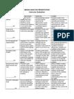 Brand Analysis Presentation