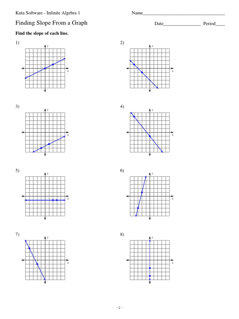 Slope From a Graph