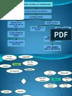 modelo entidad relacion banco