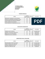 RESULTADO PRELIMINAR SELETIVO 012013.pdf