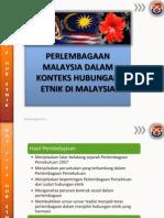 Perlembagaan Dalam Konteks Hub. Etnik Di Malaysia