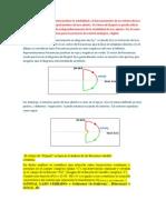 El Diagrama de Nyquist Permite Predecir La Estabilidad y El Funcionamiento de Un Sistema de Lazo Cerrado Observando Su Comportamiento de Lazo Abierto